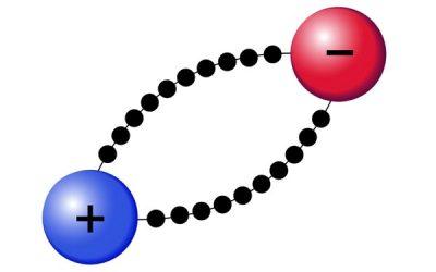 Qu'est-ce que l'ionisation?